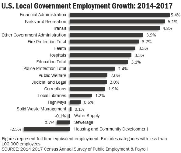 Nevada Ia Hiring Over 200 Jobs Iowa Media