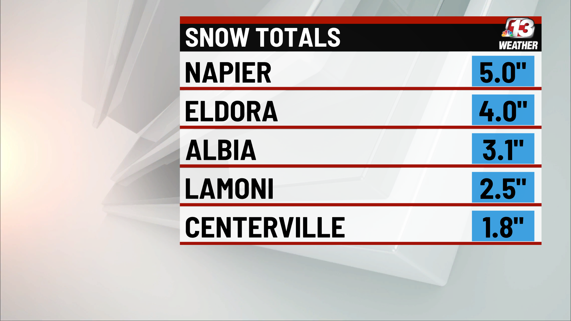 Update on Winter Storm Snow Totals So Far 1